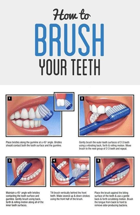 instructions on how to brush your teeth for children